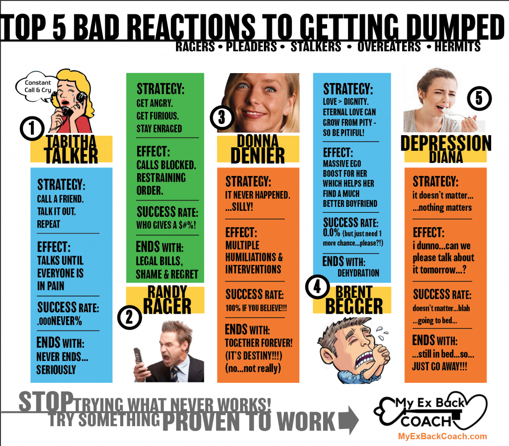 bad reactions to getting dumped